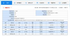 均价7868.04/㎡,诏安山水名都获批预售!