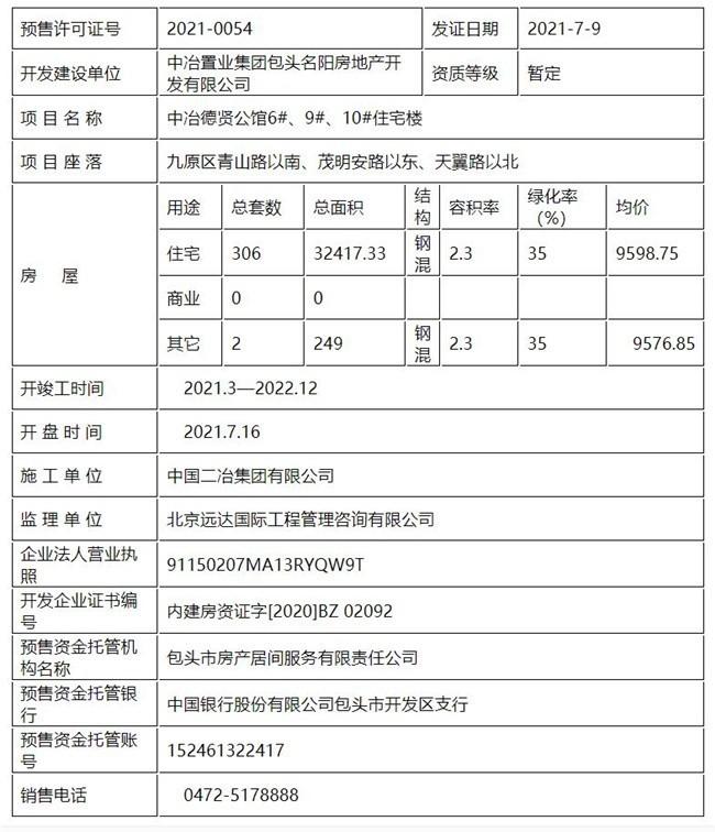 中冶德贤公馆6#、9#、10#住宅楼共计获预售证306套