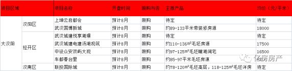 2021年8月武汉大汉阳区域预计7盘入市