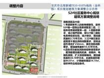 安庆市北部新城金科郡项目规划建筑方案调整公示