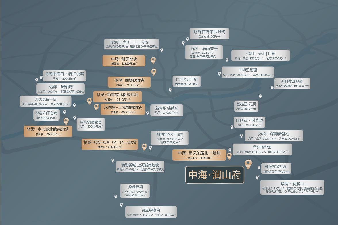 中海摘得新市府热地 再启均质低密住区