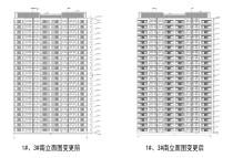 苏地2021-WG-29号地块项目(四季星光璟园)变更规划批前公示