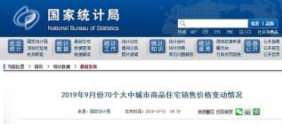 【9月70城】房价出炉,桂林连续5个月稳定上涨