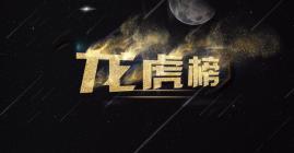 成交均价8979元/㎡!2019年1-10月泉州楼市成交龙虎榜出炉!