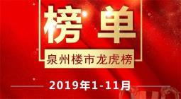 成交均价8940元/㎡!2019年1-11月泉州楼市成交龙虎榜出炉!