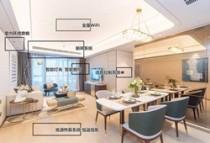 扬州绿地健康城带装修洋房121-134㎡户型怎么样