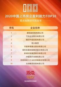 2020中国上市房企盈利能力报告发布