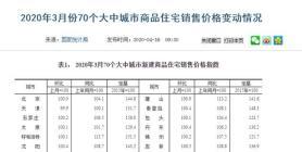 3月南京新房二手房房价齐涨_水沐雍荣府值得投资