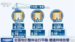 自然资源部:全国地价整体运行平稳 增速持续放缓