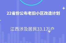 22省份公布老旧小区改造计划 江西涉及居民33.1万户