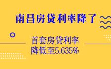 最新:南昌房贷利率降了!首套房贷利率降低至5.635%