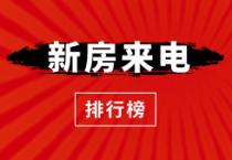 最新!5.4-5.10南昌市新房网签1359套 环涨56.57%