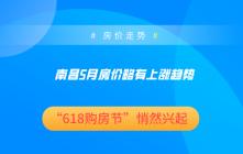 """南昌5月房价略有上涨趋势 """"618购房节""""悄然兴起"""