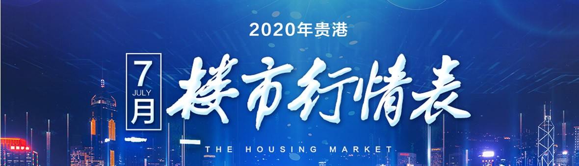 2020年7月贵港楼市行情表