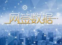 7月8日柳州市新房网签123套 总面积13643.94㎡