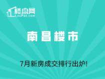 【楼盘网早报2020.7.30】7月新房成交排行出炉!