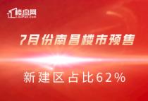 【樓盤網早報2020.7.31】7月份南昌樓市預售 :新建區占比62%