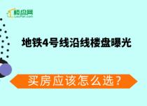 【樓盤網早報2020.8.6】南昌地鐵4號線沿線樓盤曝光