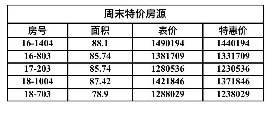 中南漫悦湾:限时抢购,周末5套特价房!