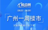 一周成交丨有所回落!本周广州新房网签1906套 环比下降22.58%