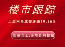楼市跟踪:上周南昌成交环跌19.56% 象湖滨江5宗地即将抢拍
