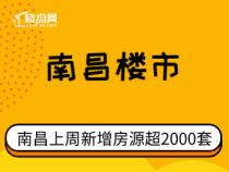 【楼盘网早报2020.8.19】南昌上周新增房源超2000套