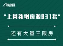 【楼盘网早报2020.8.26】南昌上周新增房源931套,还有大量三限房