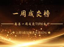 南昌一周成交TOP10出炉 上周5盘加推去化率60%