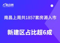 【樓盤網早報2020.9.9】南昌上周共1857套房源入市,新建區占比超6成