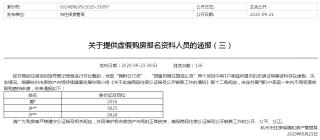 杭州3户家庭因提供虚假失实购房报名资料被通报处理