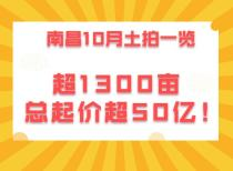 南昌10月土拍一览:超1300亩,总起价超50亿!