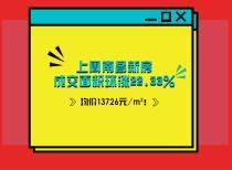 上周南昌新房成交面积环涨22.33%,均价13726元/㎡!