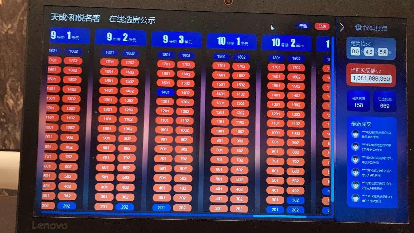 品牌地产天成荣盛PK作战  抢滩入市劲销约20亿