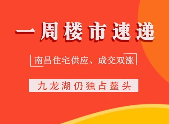 【楼市周报】南昌住宅供应、成交双涨!九龙湖仍独占鳌头