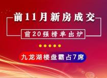 前11月南昌新房成交榜20强,九龙湖楼盘霸占7席!