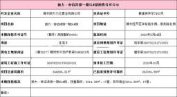 赣州新力帝泊湾一期sl#楼获预售许可证