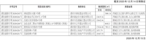 漯河市住房和城乡建设局公告