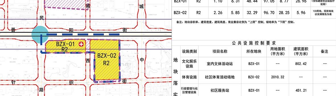 太原小店区北张村城中村改造规划草案出炉!规划总用地4.63公顷