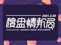 惠州楼盘网早报(2月20日)