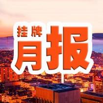挂牌月报 2021年2月贵阳挂牌89万㎡土地,云岩区表现尤为亮眼