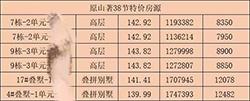 女神节之嘉福原山著特价房活动!单价7950元/㎡买143平大四房!