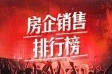 1-2月广西&南宁房企销售业绩排行榜top10!前3名有点意外!附50盘热盘
