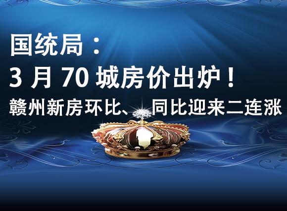 国统局:3月70城房价出炉!赣州新房环比、同比迎来二连涨!