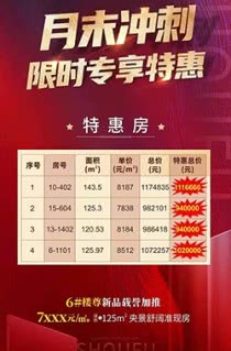 【红旗大道首府】月末冲刺,推出4套特价房,7838元/㎡起,120-143平!