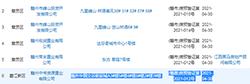 赣州4盘领预售证:东方君庭、九里峰山、达芬奇城市中心、新旅中书文旅城!