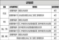 宁波买房必看!2021限购、房贷、助贴、收费政策归纳!简单易懂
