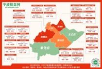 宁波第一次集中供地土拍顺利结束,土拍总结已出,绿城、荣安成最大赢家