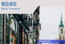 日报!6.7宁波市住宅成交情况!这些楼盘卖的最好,看看有没有你准备买的