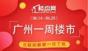 略有回升!还是增城!本周广州新房网签1362套 环比上涨9.05%