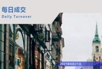 宁波6.21,网签577套,成交面积65550.41㎡,江月府销量排名第一